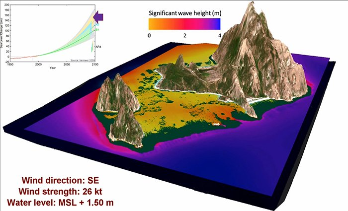 Digital model exploring the relationship between sea level and wave energy at Lizard Island.  Image credit: Global Change Institute - The University of Queensland.